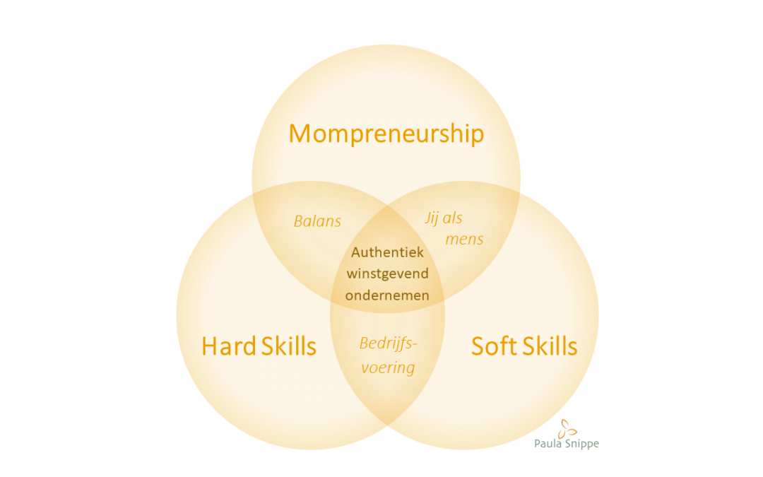 Hard skills, Soft skills en Mompreneurship!